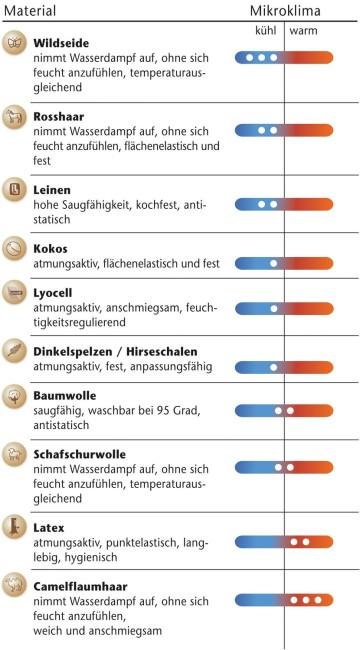 Tischlerei Gerlach- ProNatura - kleine Klimakunde